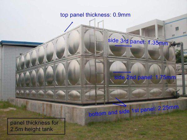 Twitter Water Tank Steel Water Tanks Galvanized Water Tank