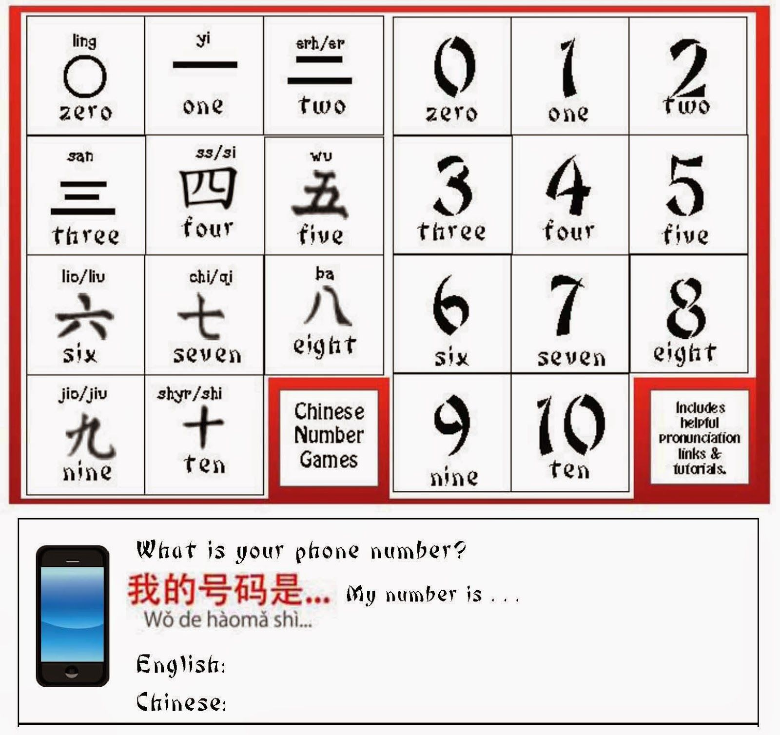 Chinese New Year Number Cards