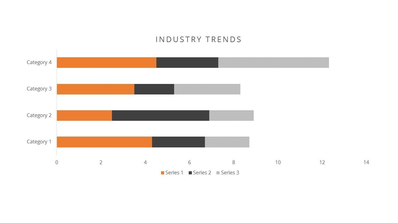 Stacked Bar Graph That Will Impress Your Clients | Microsoft