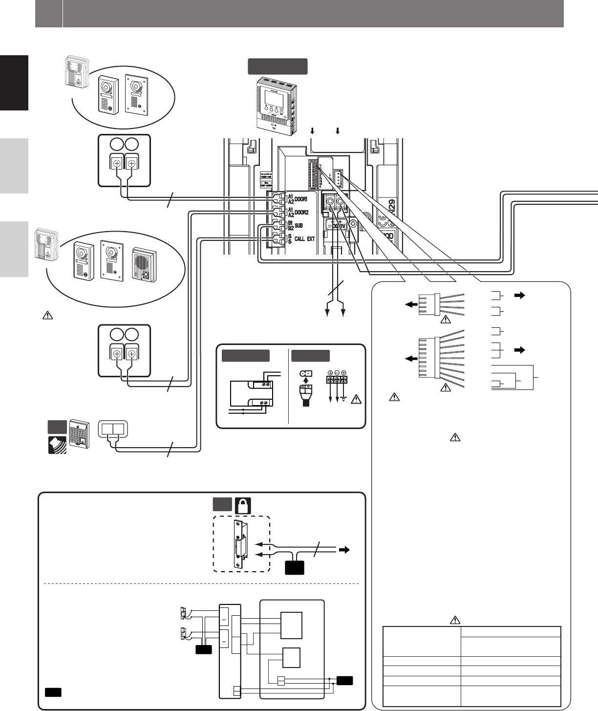 Unique Aiphone Intercom Wiring Diagram In