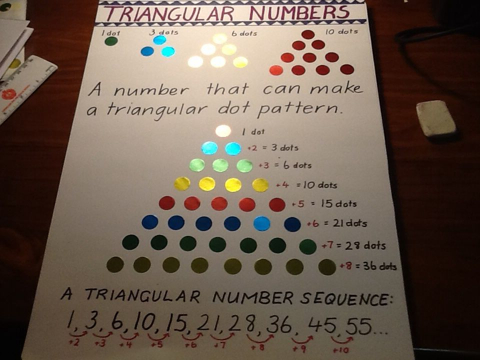 Triangular Numbers Triangular Numbers Math Patterns Math Numbers