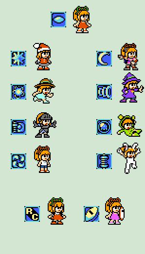 Mega Man 7 Fc Roll Sprite Sheet 2 Megaman Mega Man Games Video