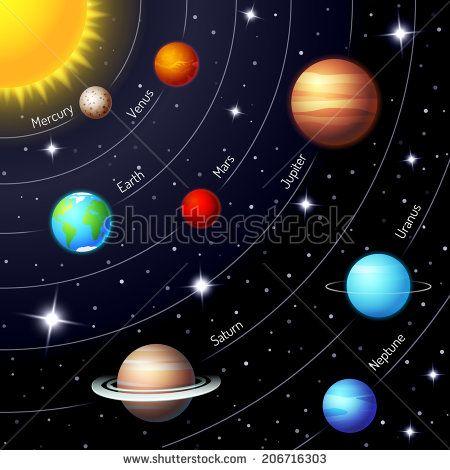 Mercury Stock Photos Mercury Stock Photography Mercury Stock Images Shutterstock Com Solar System Planets Solar System Projects Solar System Images