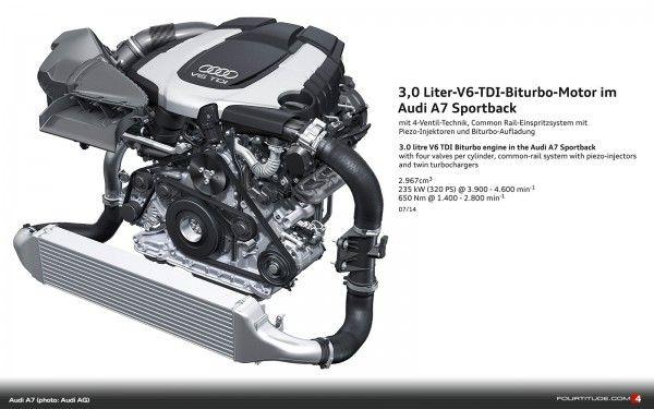In Detail Audi A7 Fourtitude Com Audi Tdi Audi A7 Audi