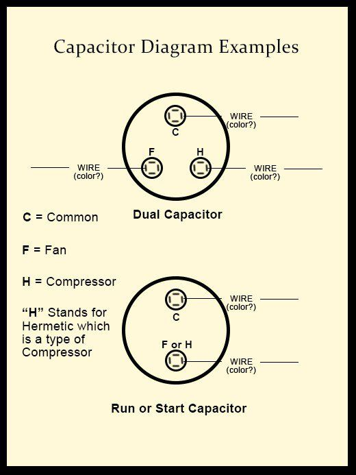 how to diagnose and repair your air conditioner a c capacitor rh pinterest com air conditioner capacitor wiring diagram lg air conditioner capacitor wiring
