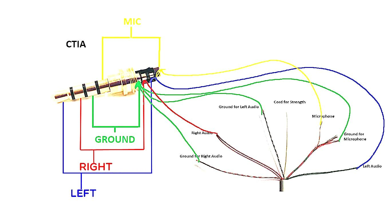 hight resolution of audio jack wiring diagram diagrams schematics throughout headphone