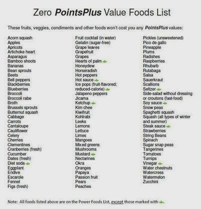Weight Watcher Girl Weight Watchers Zero Point Food List! healthy