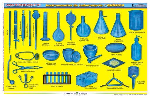 Material MATERIAL DE LABORATORI DE QUÍMICA Pinterest - fresh tabla periodica de los elementos pdf completa