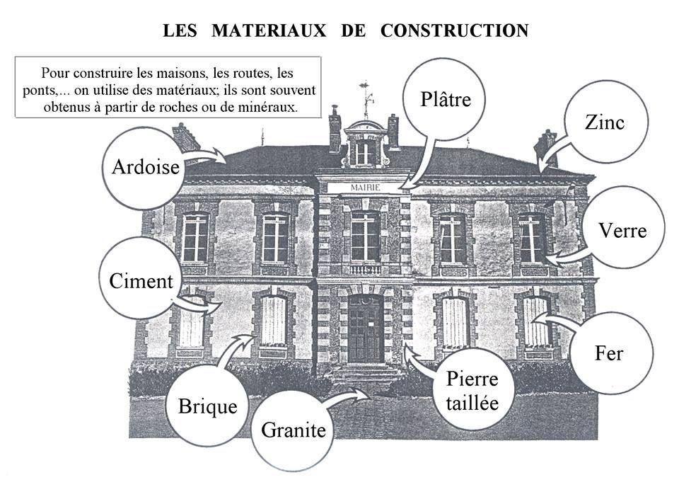 Les matériaux de construction Vocabulaire en construction