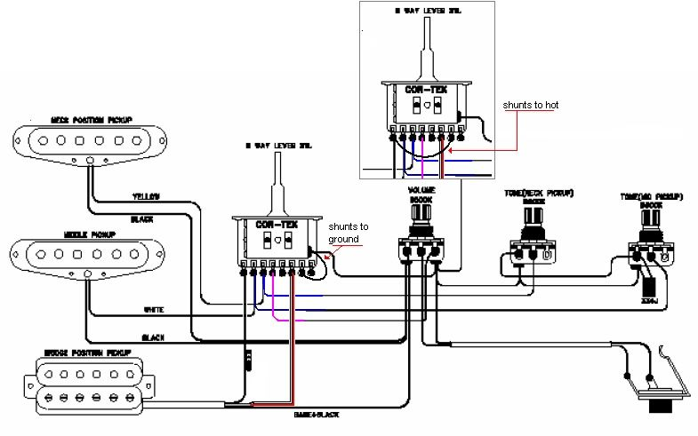 wiring diagram for a stratocaster guitar