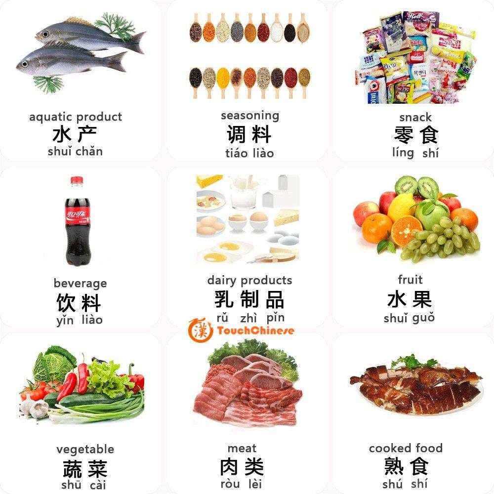 MANDARIN CHINESE WORDS LIST — FOOD Mandarin chinese