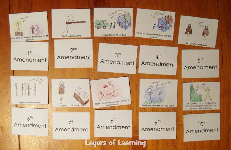 Bill Of Rights Games Activities For The Family Layers Of Learning Social Studies Middle School Homeschool Social Studies Social Studies Lesson