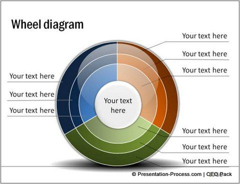 powerpoint wheel diagram from ceo pack   holland   pinterest   wheels, Presentation templates