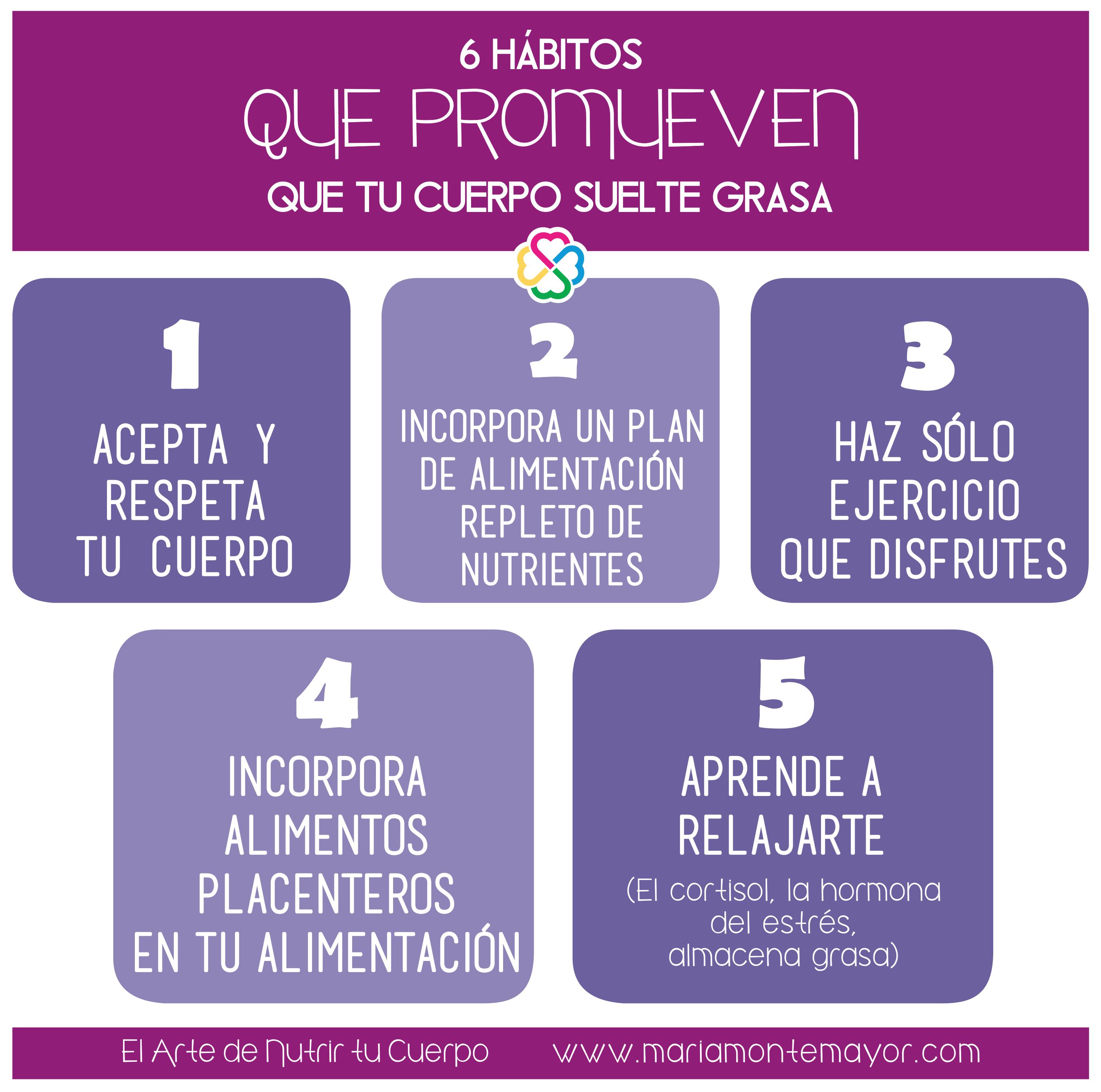 habitos+diarios+para+bajar+de+peso