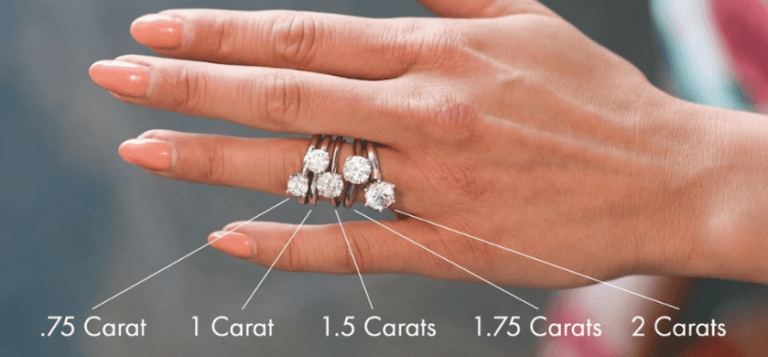 What's the Average Diamond Size for an Engagement Ring in