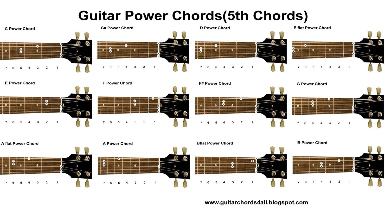 Guitar Chords For Beginners Guitar Chords Guitar Pinte