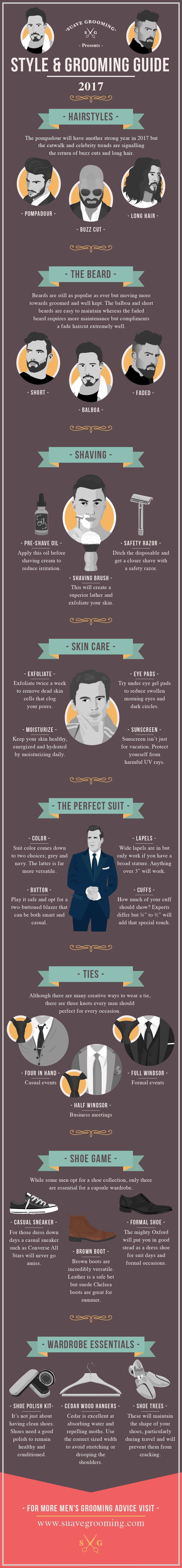 Style And Grooming Guide 2017