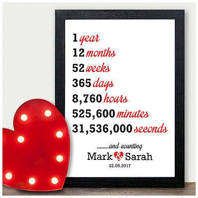 1st Wedding Personalised Anniversary Gifts First Wedding Anniversary Presents | eBay