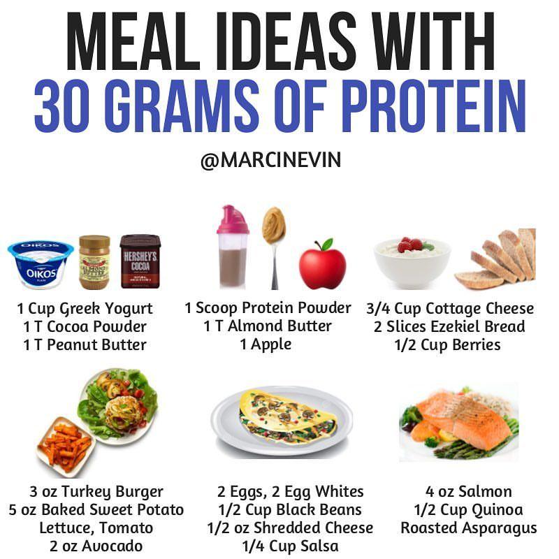 sample 30 gram carb per day diet