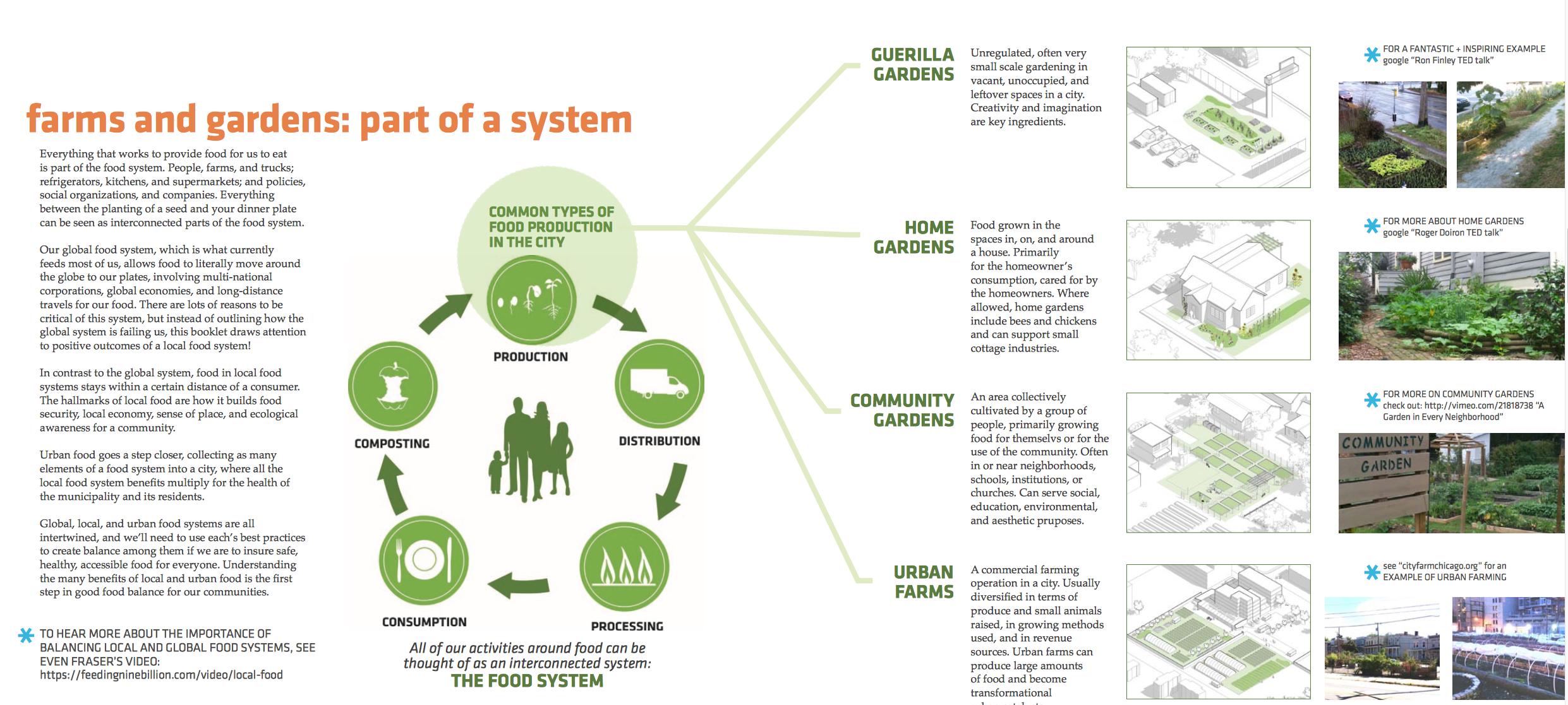 9006f418d9efa7a010166800b3f3b3ea - What Is The Importance Of Urban Gardening
