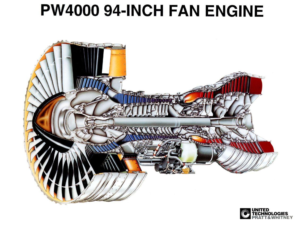 Pratt & Whitney and Boeing Representatives Sign Engine
