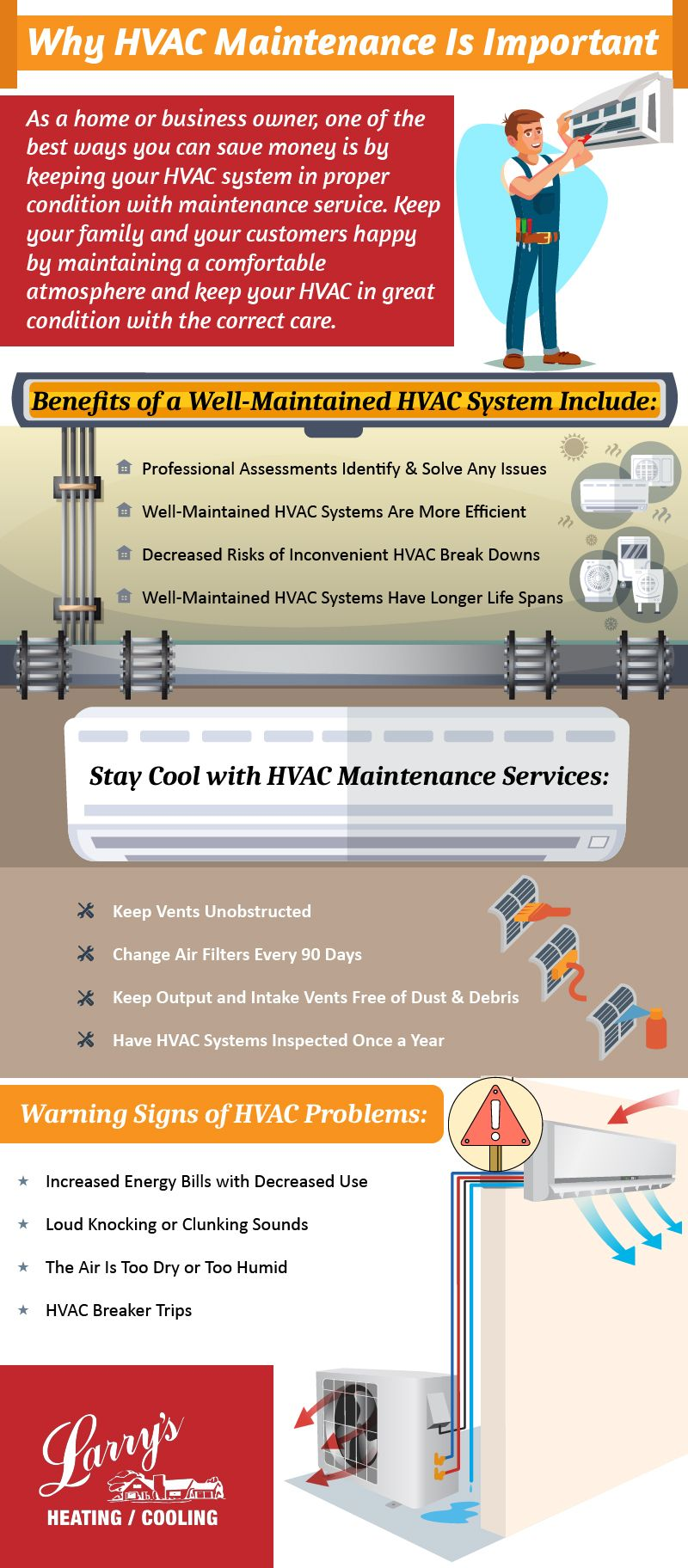 Pin By Larry S Heating Cooling Inc On Why Hvac Maintenance Is