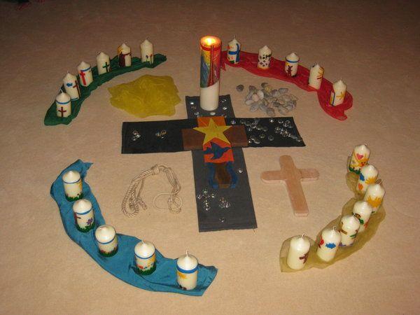 Religiöse Erziehung