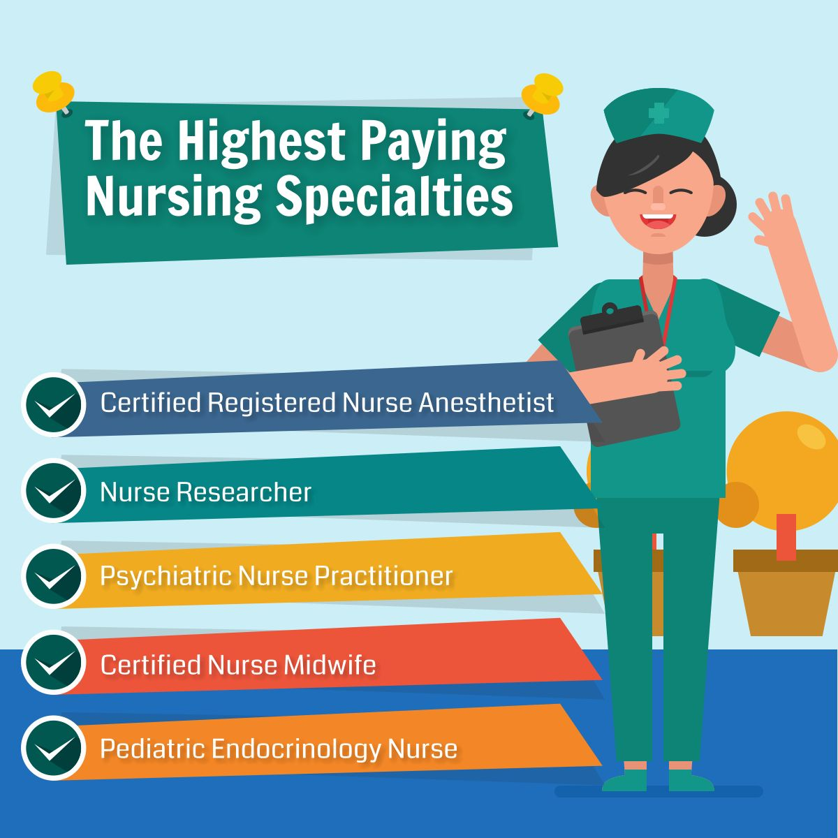 The highest paying nursing specialties