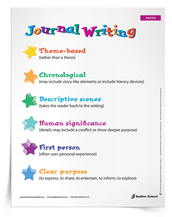 features of journal writing
