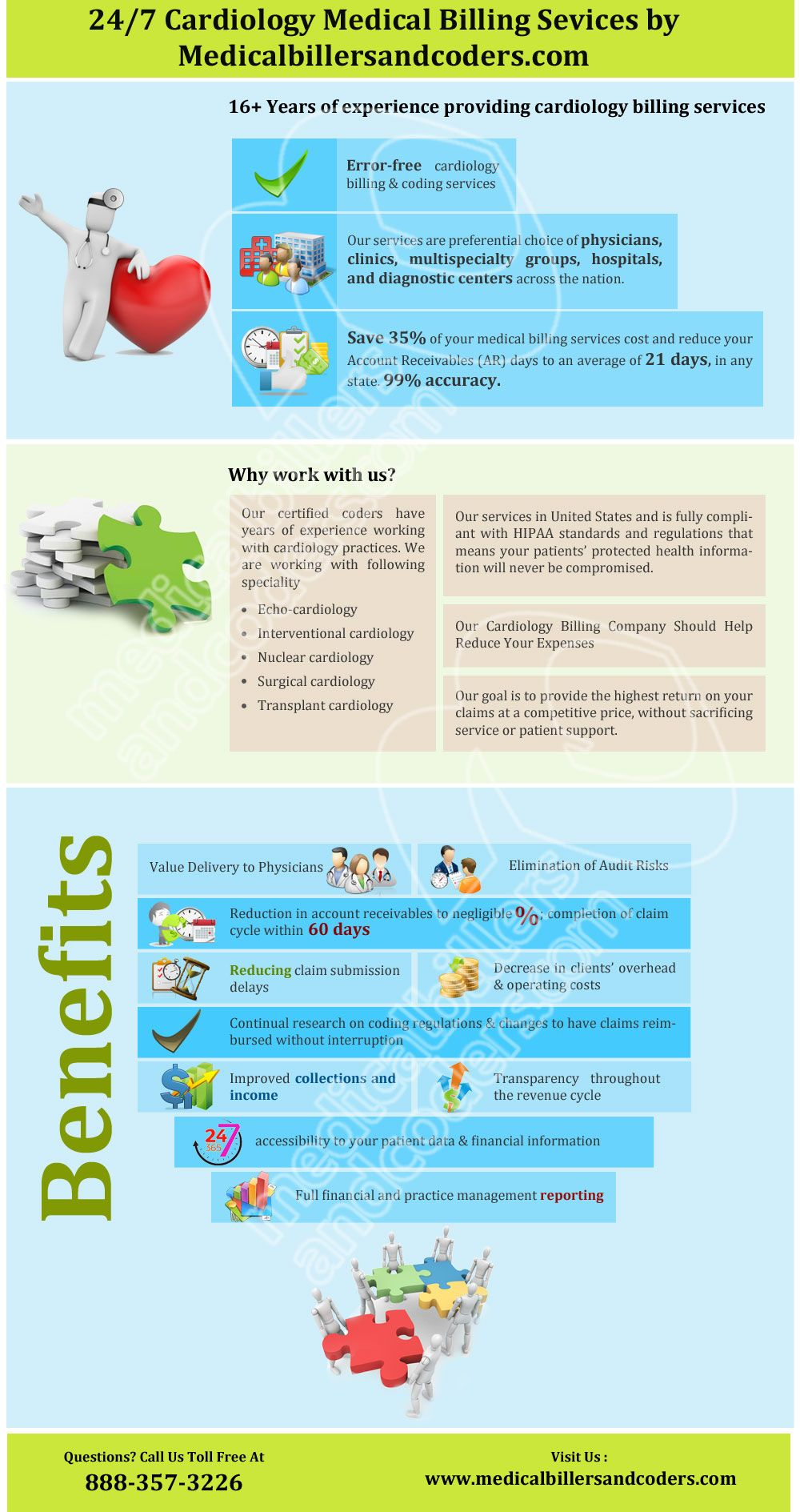 Cardiology Medical Billing Info Graphic Visual Ly Medical Billing Medical Billing Service Medical Coding Training