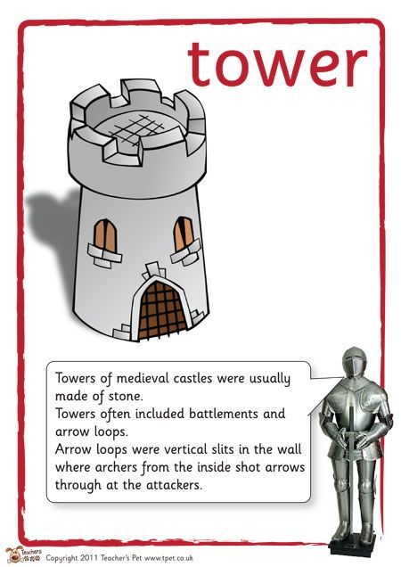 Teacher S Pet Displays Features Of A Castle Posters Castle Crafts Castles Topic Free Classroom Resources