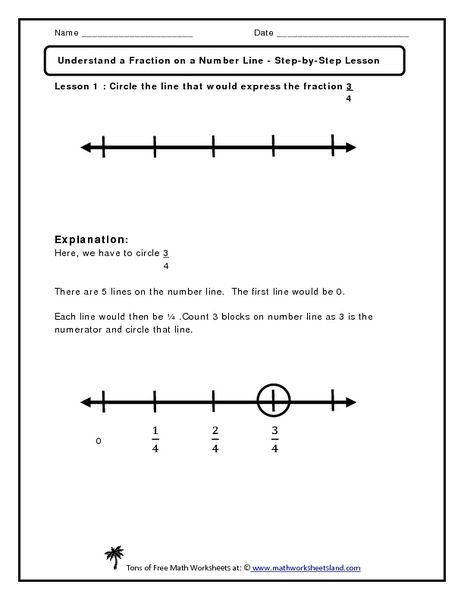 Understand A Fraction On A Number Line 3rd 5th Grade Worksheet Number Line Fractions Math Fractions