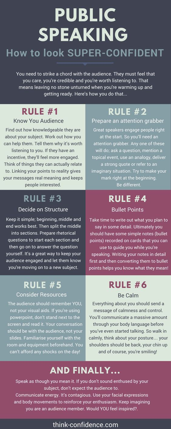 Image result for Simple Public Speaking Advice infographics
