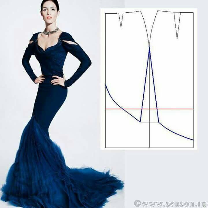Mermaid dress   sewing   Pinterest