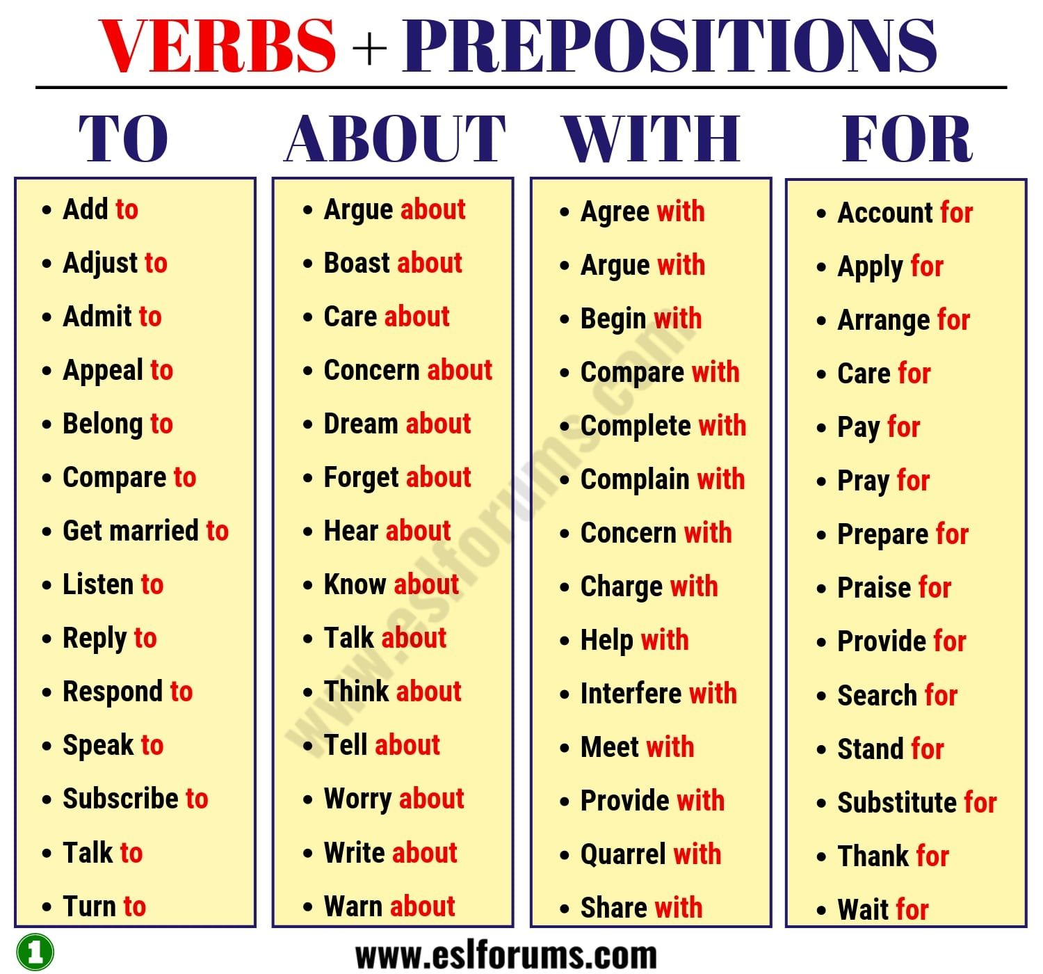 Learn 150 Important Verbs And Prepositions List In English