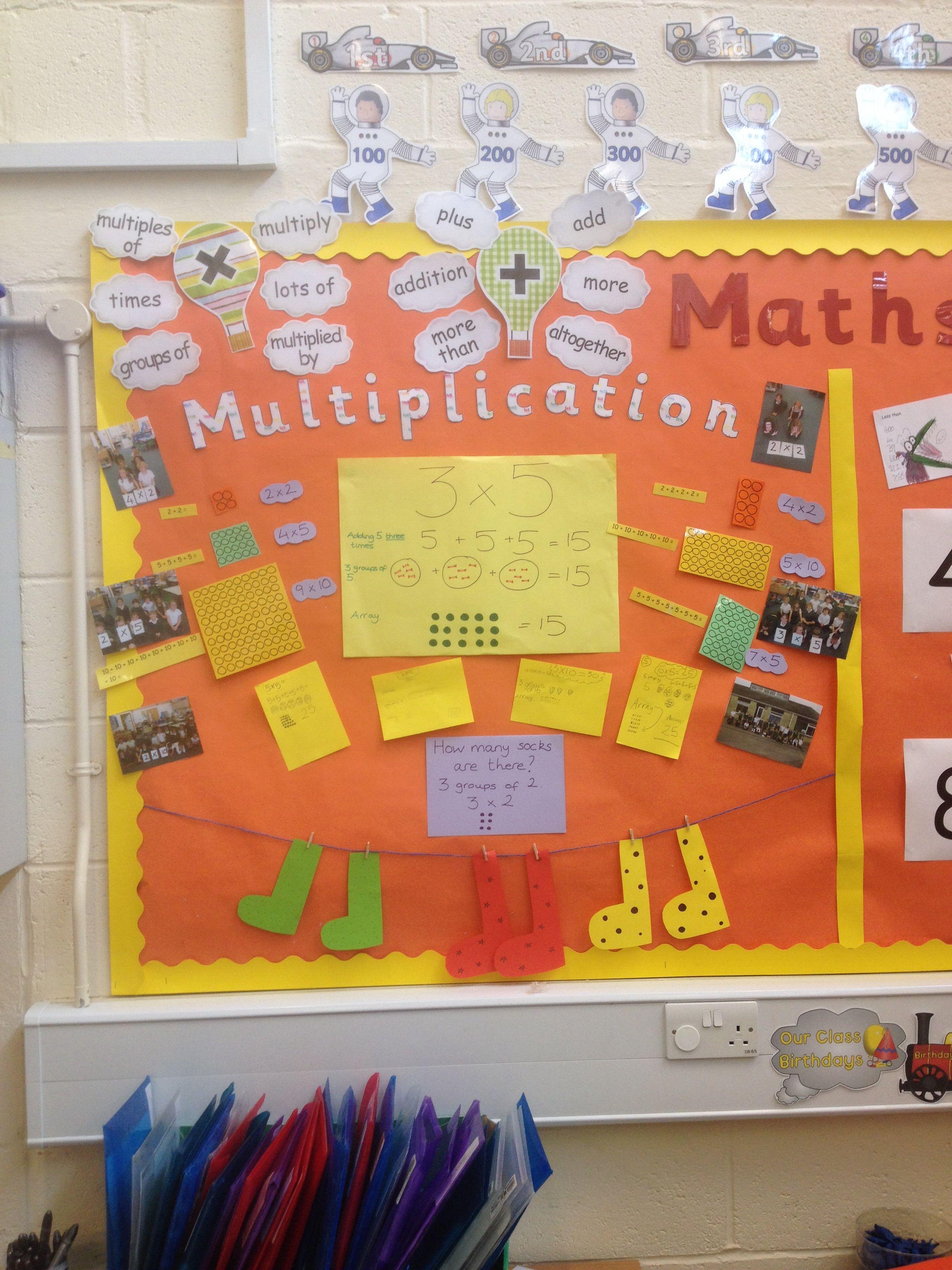 Multiplication Display Ks1
