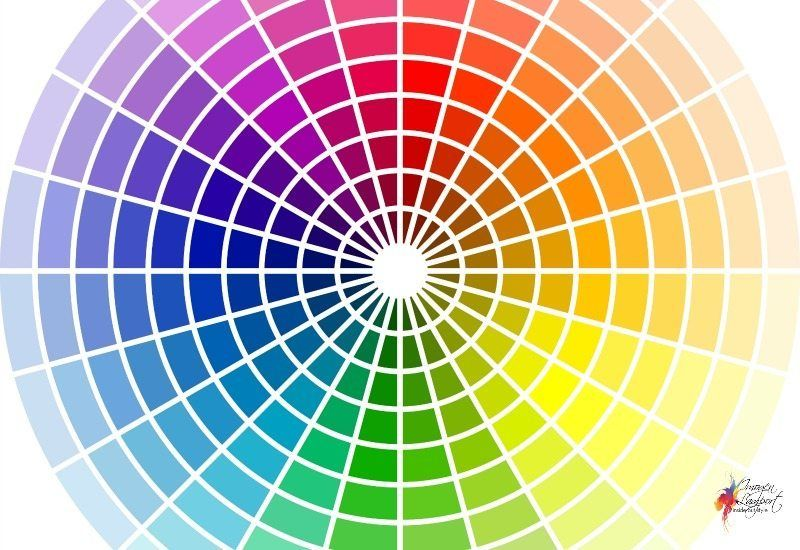 Understanding colour contrast clothing combinations - Jewel tones color wheel ...