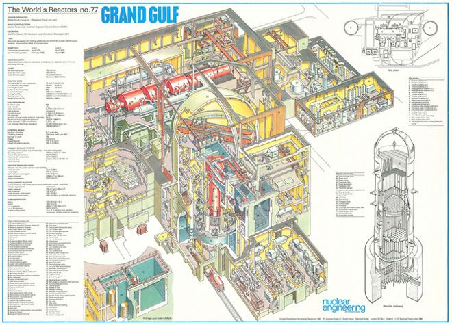Reactor Drawings Make Nuclear History Beautiful Nuclear Power