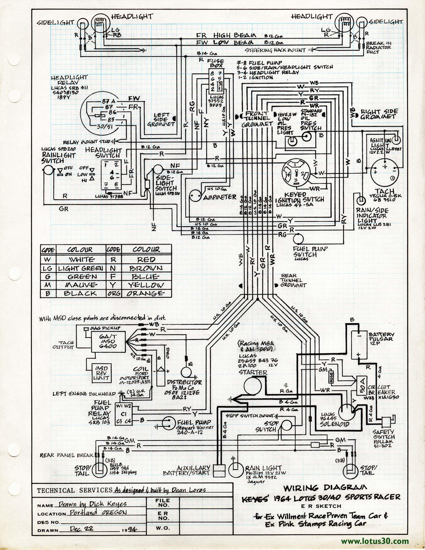 Lotus Elise Wiring Diagram Wiring Sierra Wireless Ls300 Wiring Diagram
