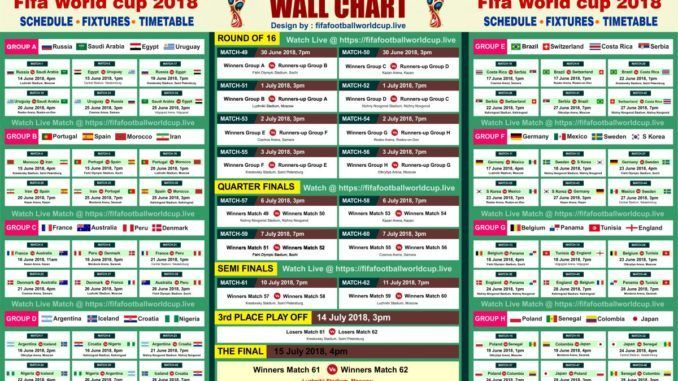 Fifa World Cup 2018 Schedule World Cup Match World Cup Fixtures World Cup 2018