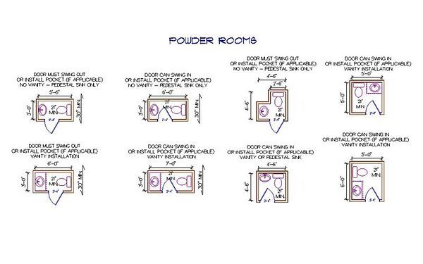 Minimum Size Requirements For Powder Rooms Toilet