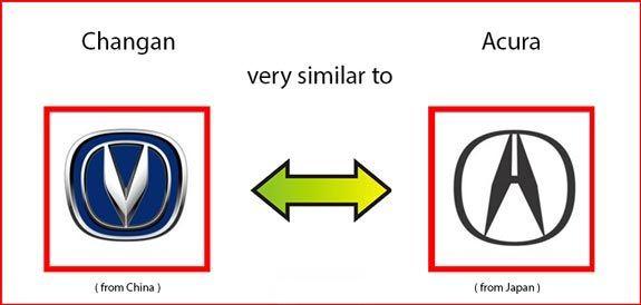 Changan Logo Very Similar To Acura Logo Similarity Between Car - Acura symbol for car