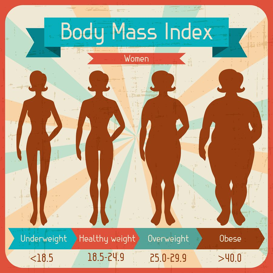 Body mass index google search physical therapy pinterest body mass index google search nvjuhfo Gallery