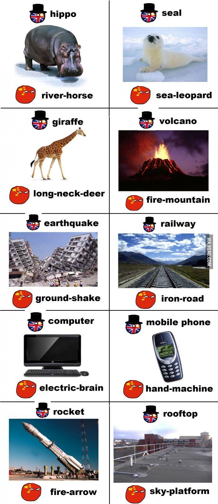 If Chinese People Got English Tattoos Bones Funny Haha Funny Humor
