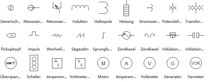 Elektro Und Telekommunikationsplan Symbole Planer