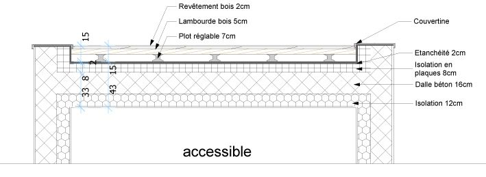 Toit terrasse accessible details pinterest terrasses for Terrasse toit plat construction