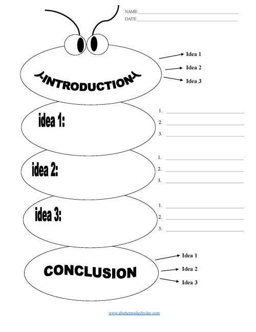 Essay Outline Caterpillar  Homeschooling    Graphic