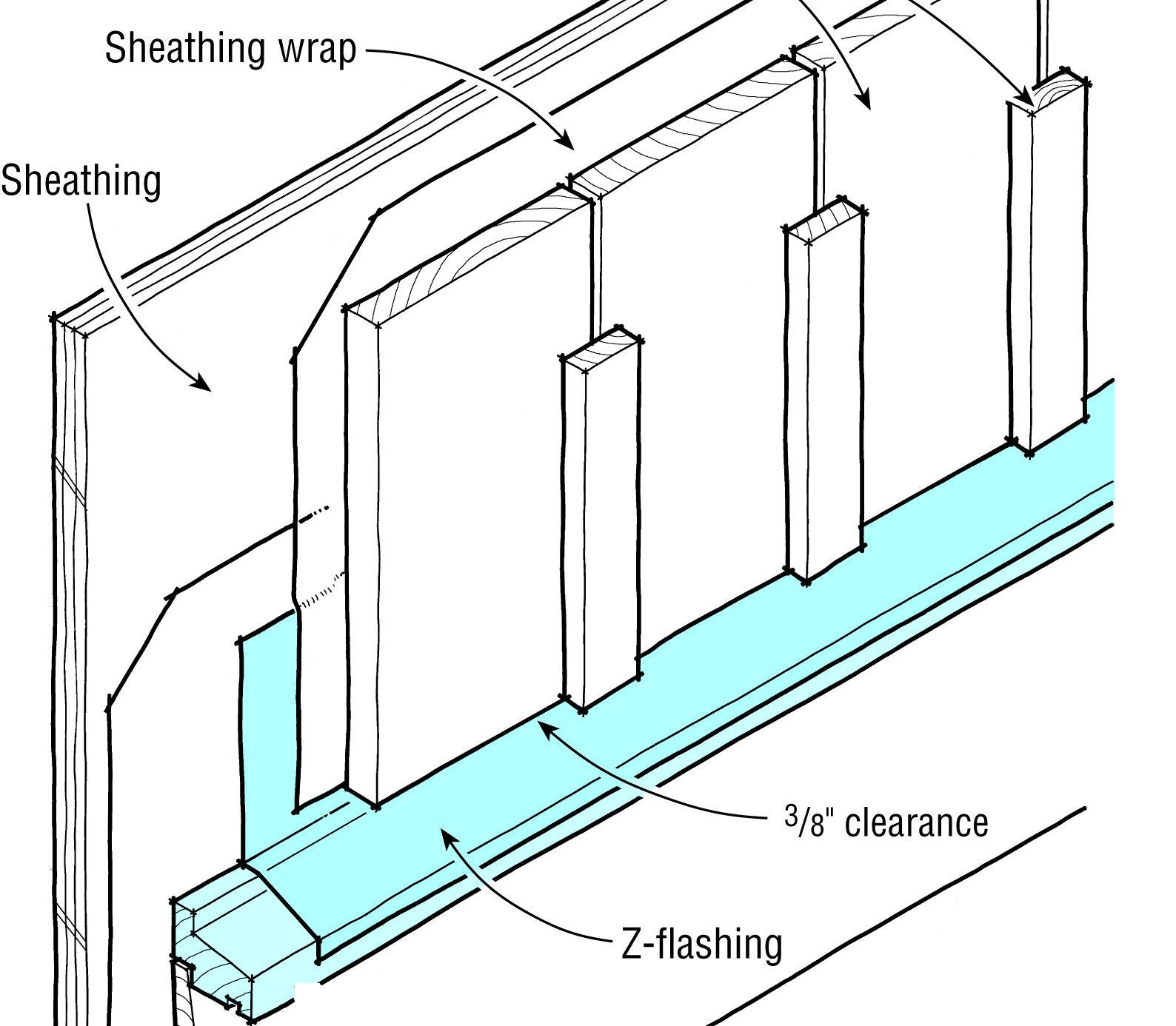 Siding Transitions Vertical Siding Vertical Siding Exterior House Cladding