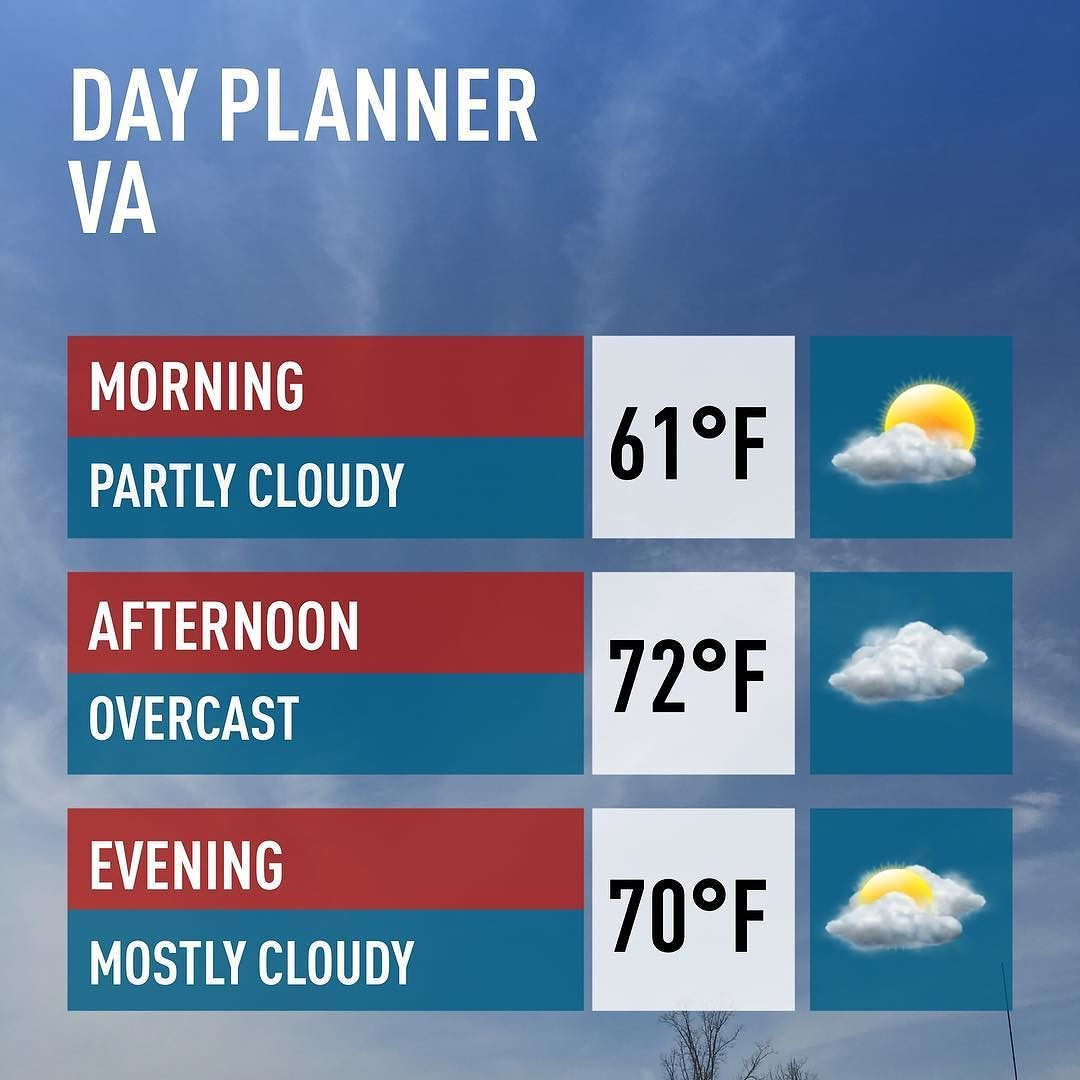 Nothing to complain about with the weather today. Go #outside and enjoy. #vawx #weather #rvawx