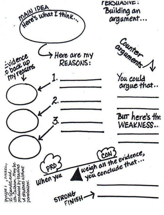 Persuasive writing persuasive writing anchor charts and literacy persuasive writing spiritdancerdesigns Image collections